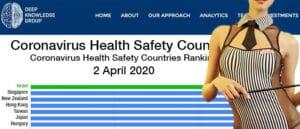 Safe Escorting during the virus Pandemic