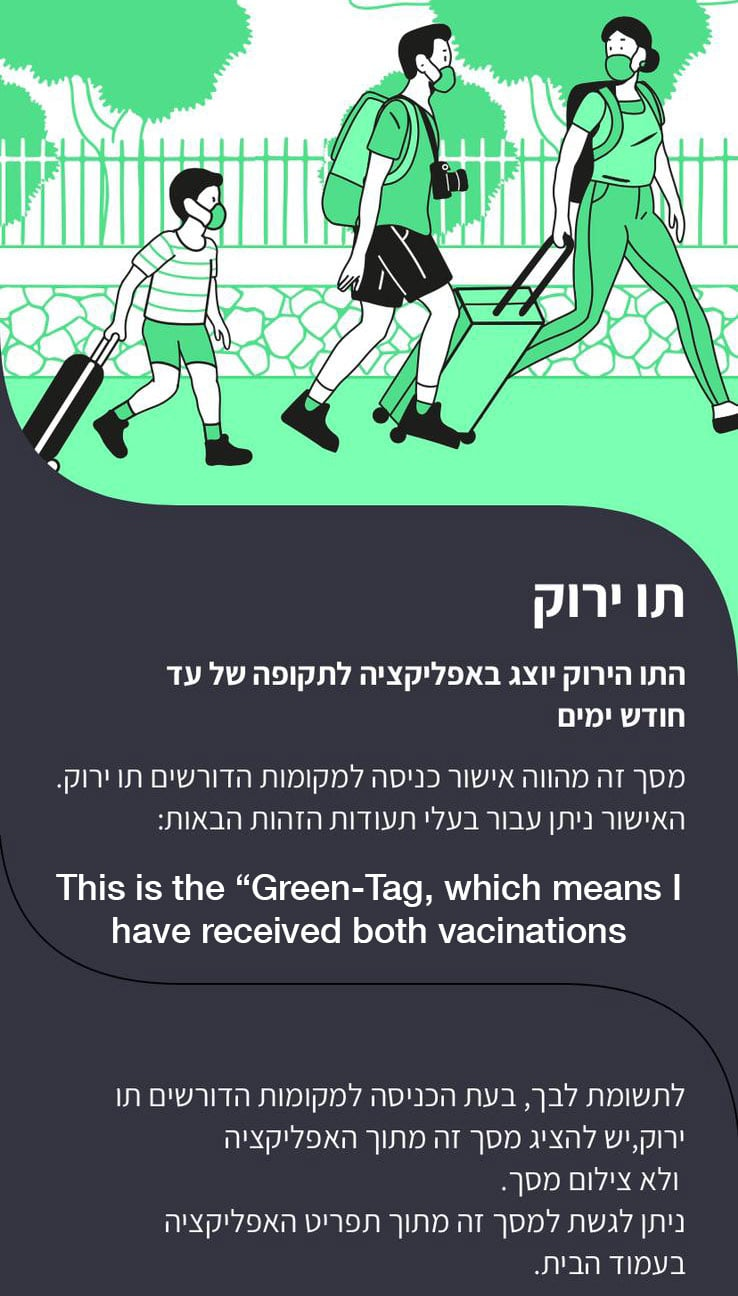 Tav Yarok tel aviv escort